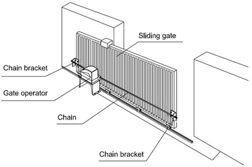 Automatic Sliding Gate Dkl300dc