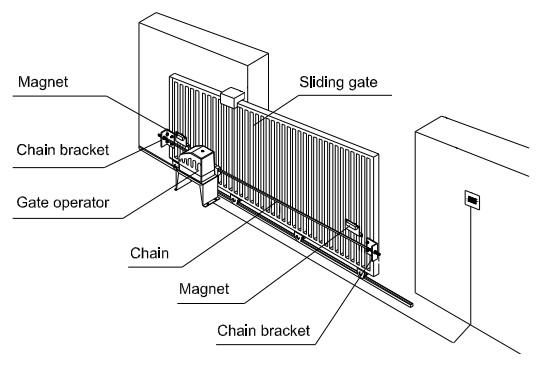 Automatic Sliding Gate Dkl400 Dkl400y